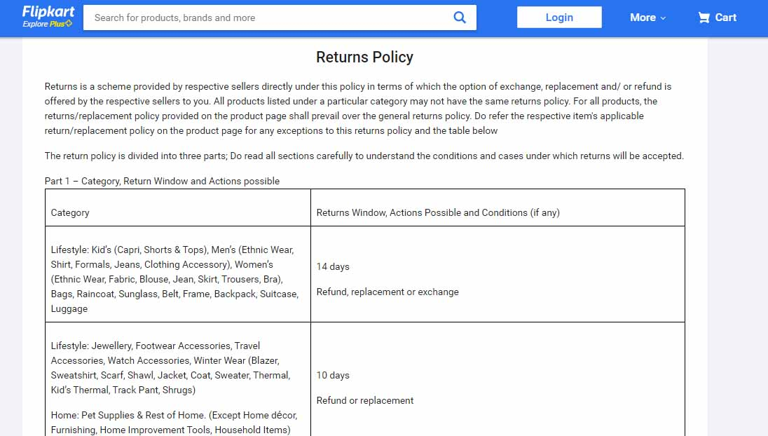 Flipkart Return Policy