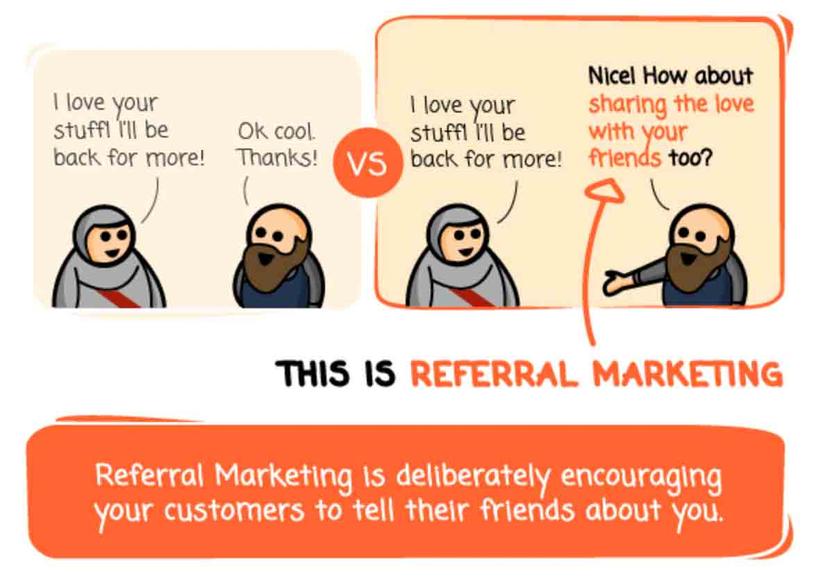 What is eCommerce referral marketing?