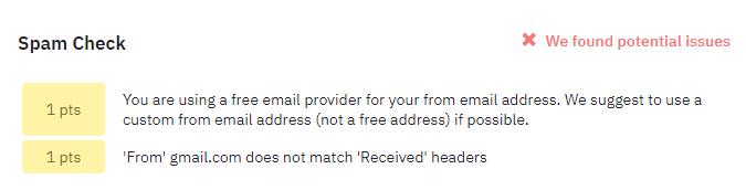ActiveCampaign Spam Check